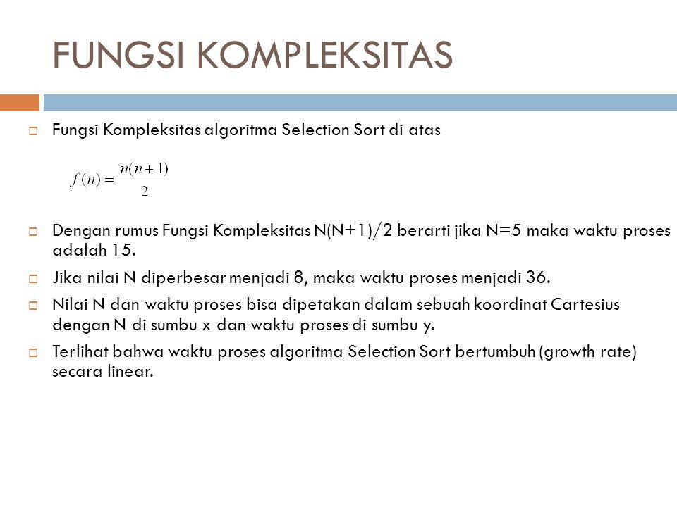 FUNGSI KOMPLEKSITAS Fungsi Kompleksitas algoritma Selection Sort di atas.