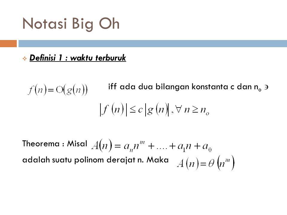 Notasi Big Oh Definisi 1 : waktu terburuk