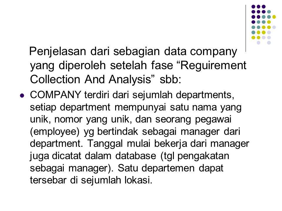 Penjelasan dari sebagian data company yang diperoleh setelah fase Reguirement Collection And Analysis sbb: