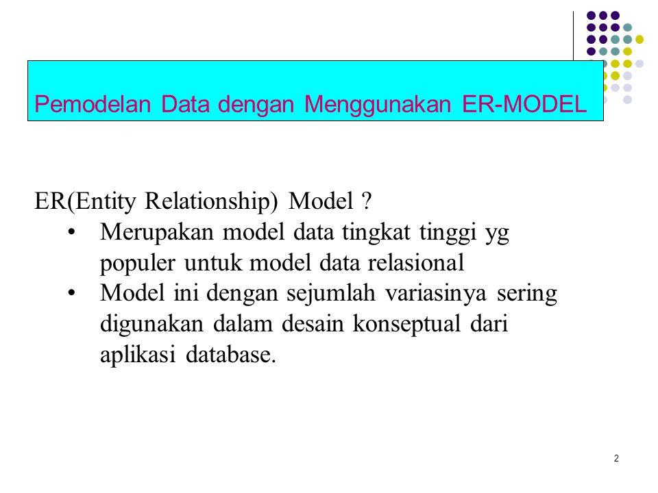 Pemodelan Data dengan Menggunakan ER-MODEL