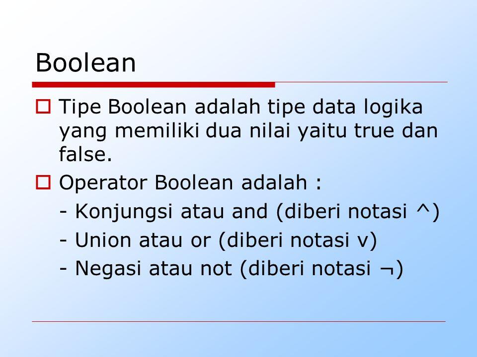 Boolean Tipe Boolean adalah tipe data logika yang memiliki dua nilai yaitu true dan false. Operator Boolean adalah :