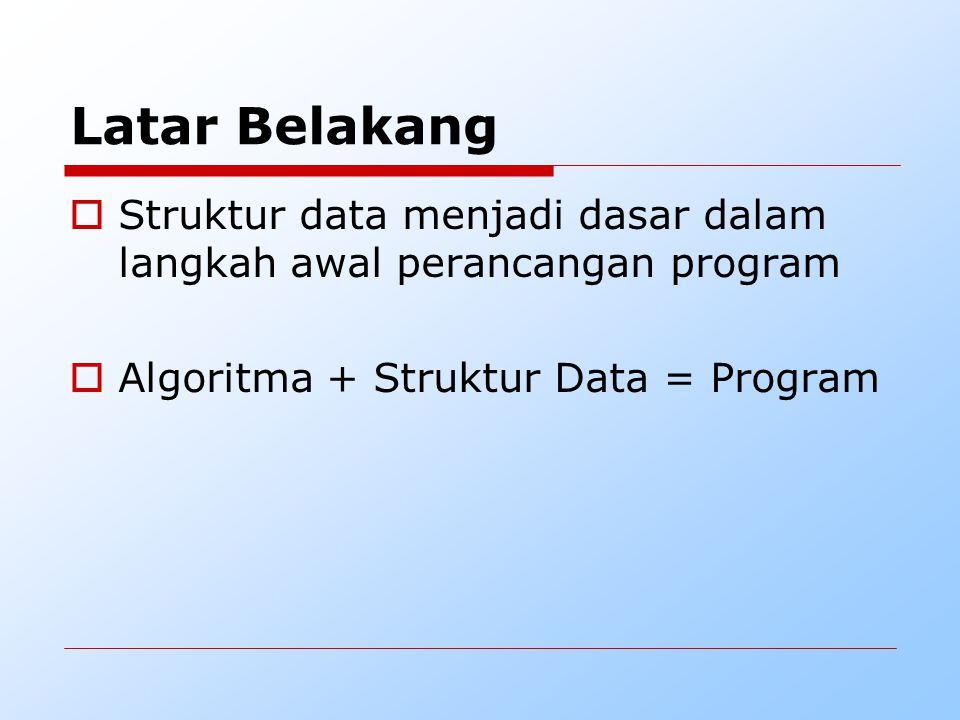 Latar Belakang Struktur data menjadi dasar dalam langkah awal perancangan program.