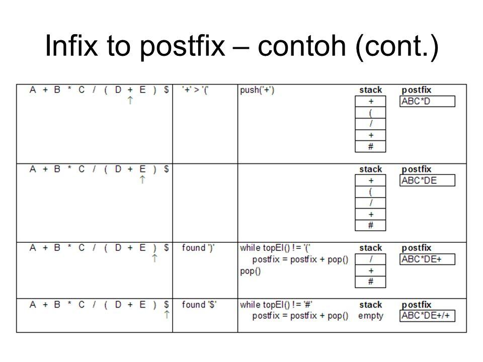 Infix to postfix – contoh (cont.)