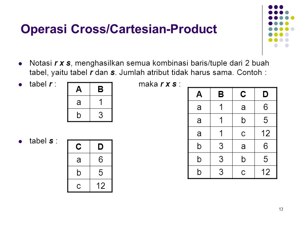 Operasi Cross/Cartesian-Product