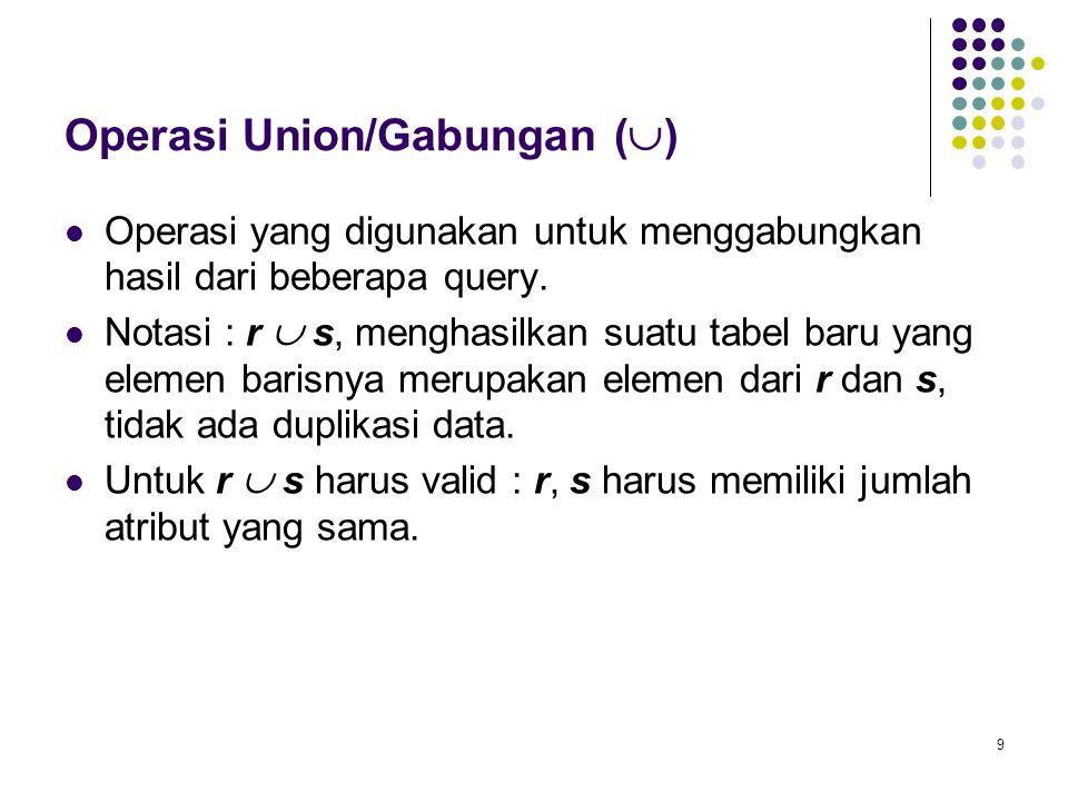 Operasi Union/Gabungan ()