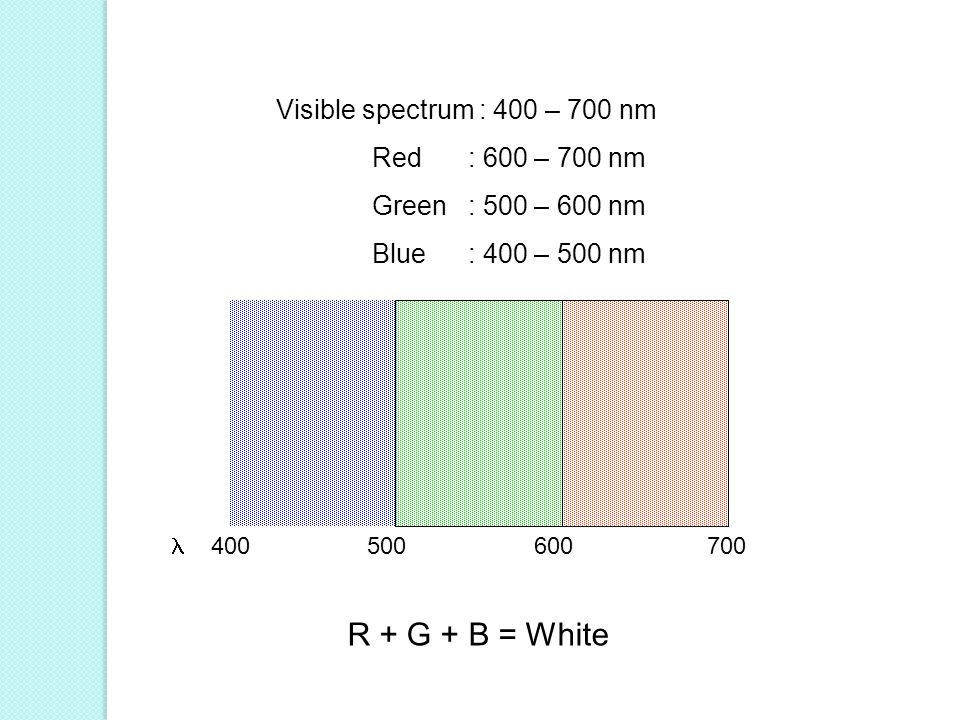 R + G + B = White Visible spectrum : 400 – 700 nm Red : 600 – 700 nm