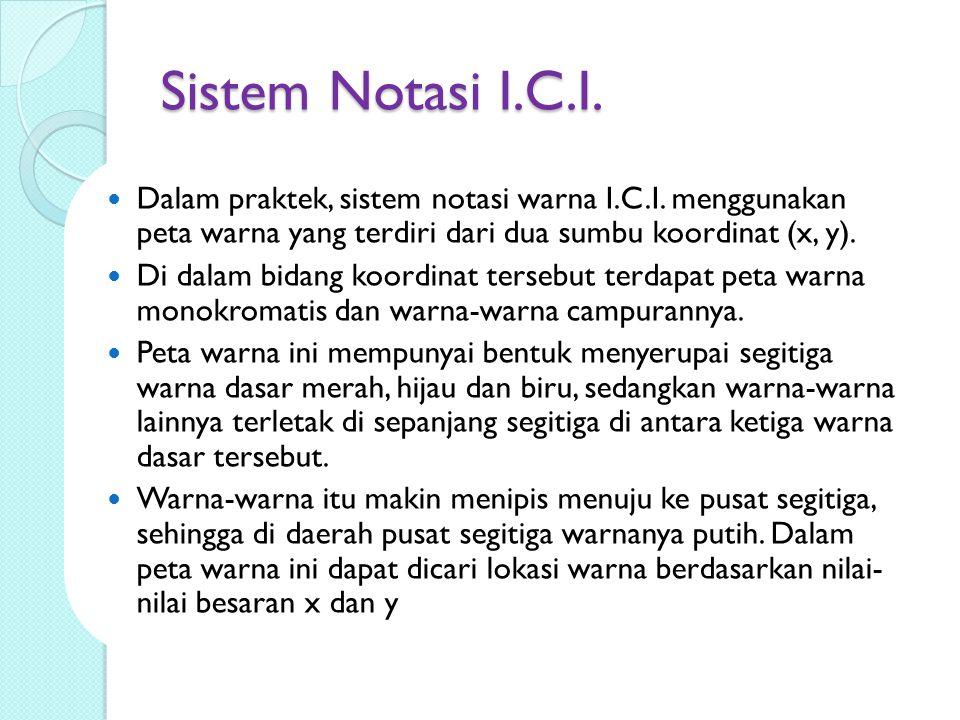 Sistem Notasi I.C.I. Dalam praktek, sistem notasi warna I.C.I. menggunakan peta warna yang terdiri dari dua sumbu koordinat (x, y).