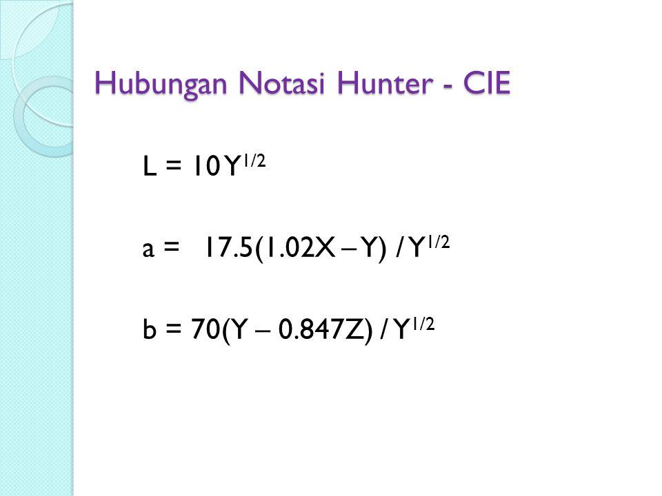 Hubungan Notasi Hunter - CIE