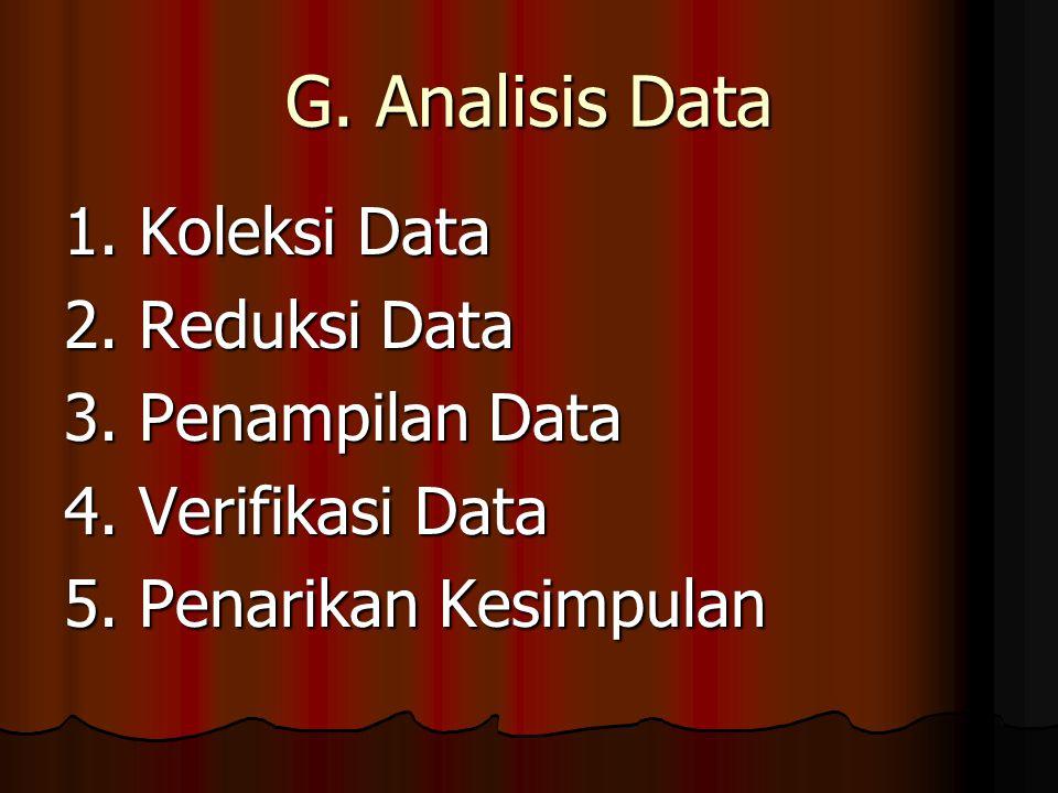 G. Analisis Data 1. Koleksi Data 2. Reduksi Data 3. Penampilan Data