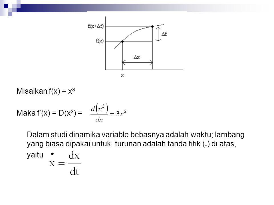 Misalkan f(x) = x3 Maka f'(x) = D(x3) =