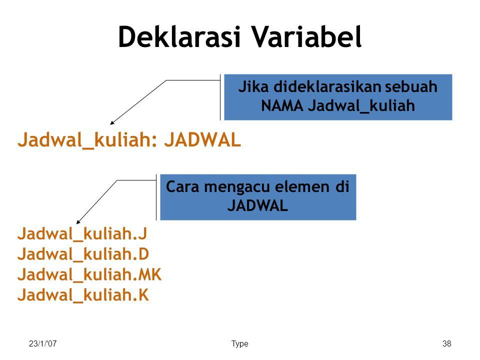 Deklarasi Variabel Jika dideklarasikan sebuah NAMA Jadwal_kuliah