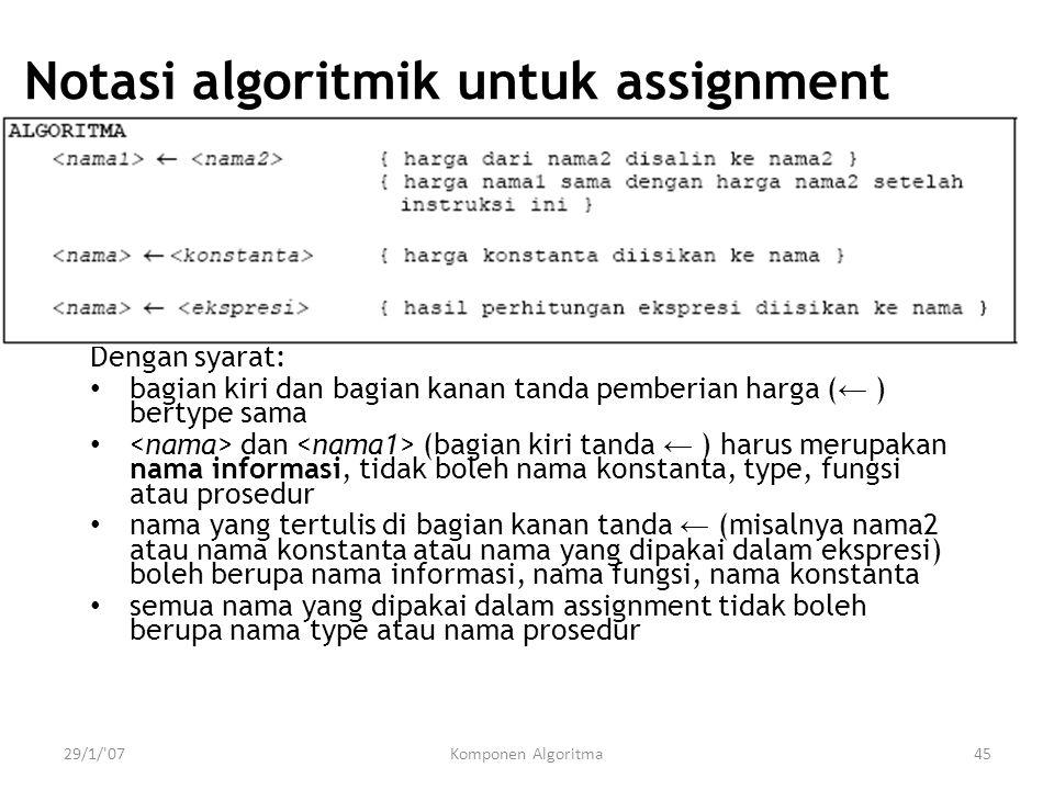 Notasi algoritmik untuk assignment