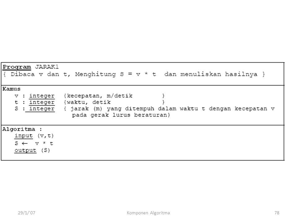 29/1/ 07 Komponen Algoritma