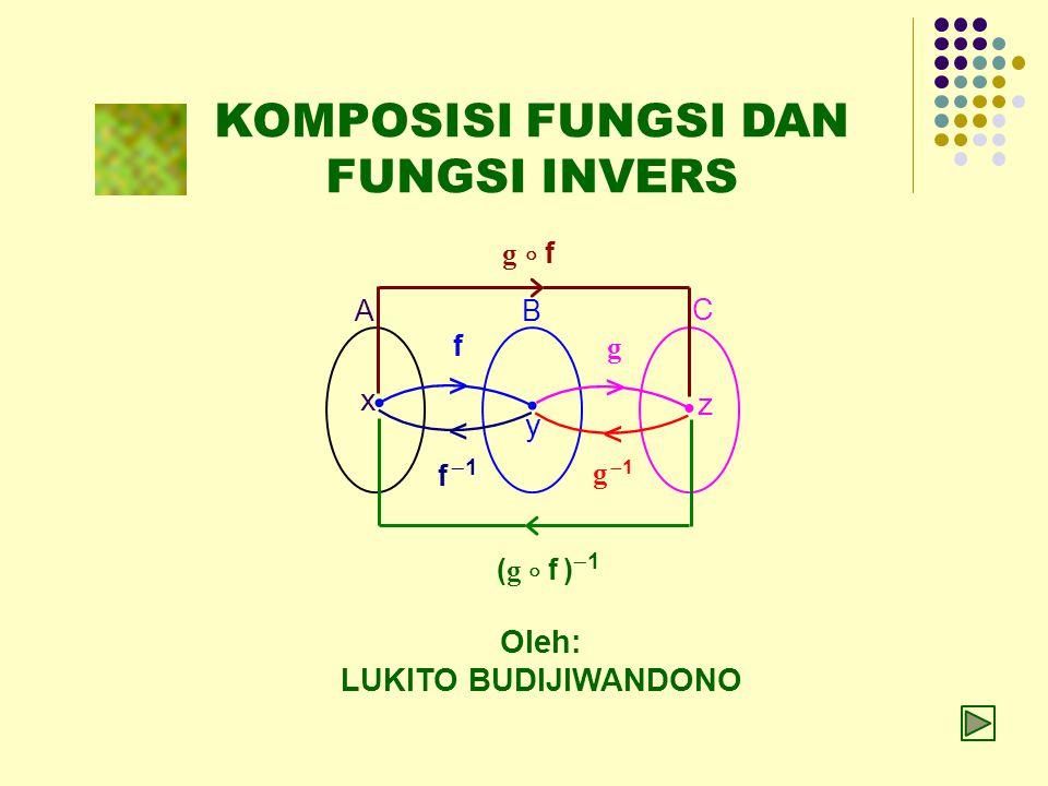 KOMPOSISI FUNGSI DAN FUNGSI INVERS > > < < x z y Oleh: