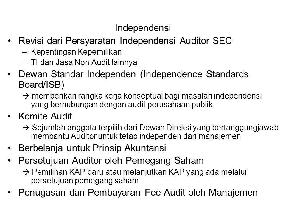Revisi dari Persyaratan Independensi Auditor SEC