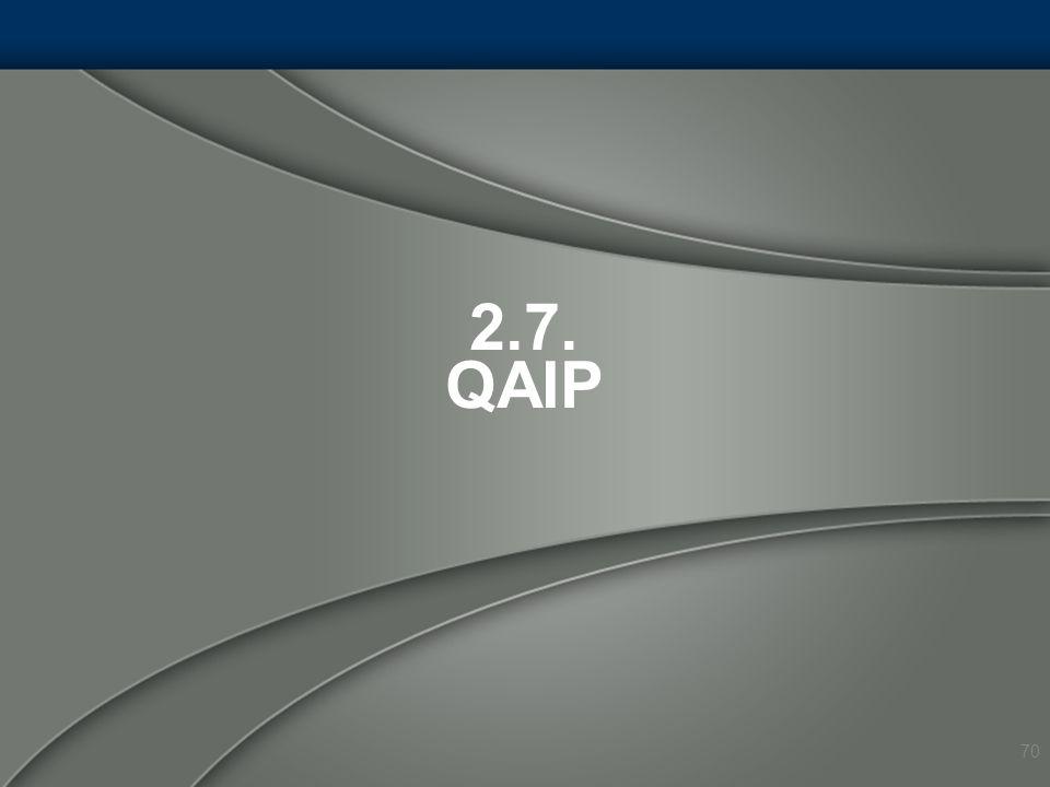 2.7. QAIP