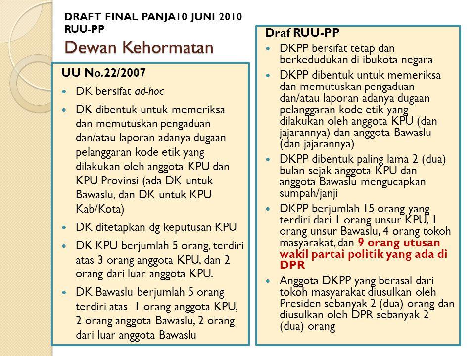 Dewan Kehormatan Draf RUU-PP