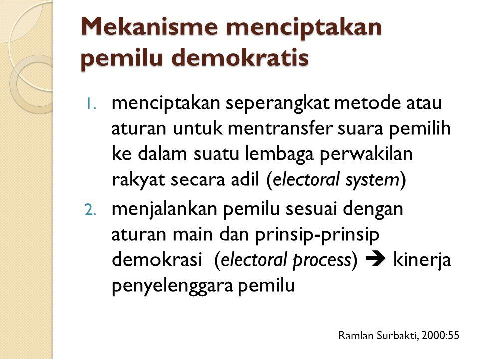 Mekanisme menciptakan pemilu demokratis