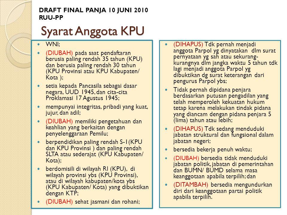 Syarat Anggota KPU DRAFT FINAL PANJA 10 JUNI 2010 RUU-PP WNI;