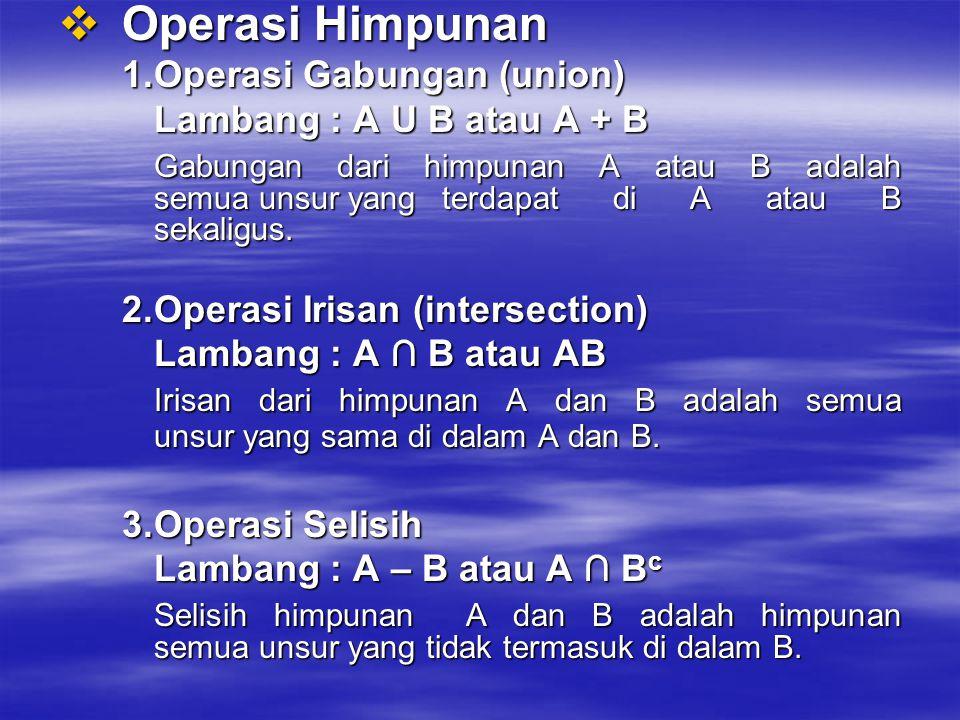 Operasi Himpunan 1. Operasi Gabungan (union) Lambang : A U B atau A + B.
