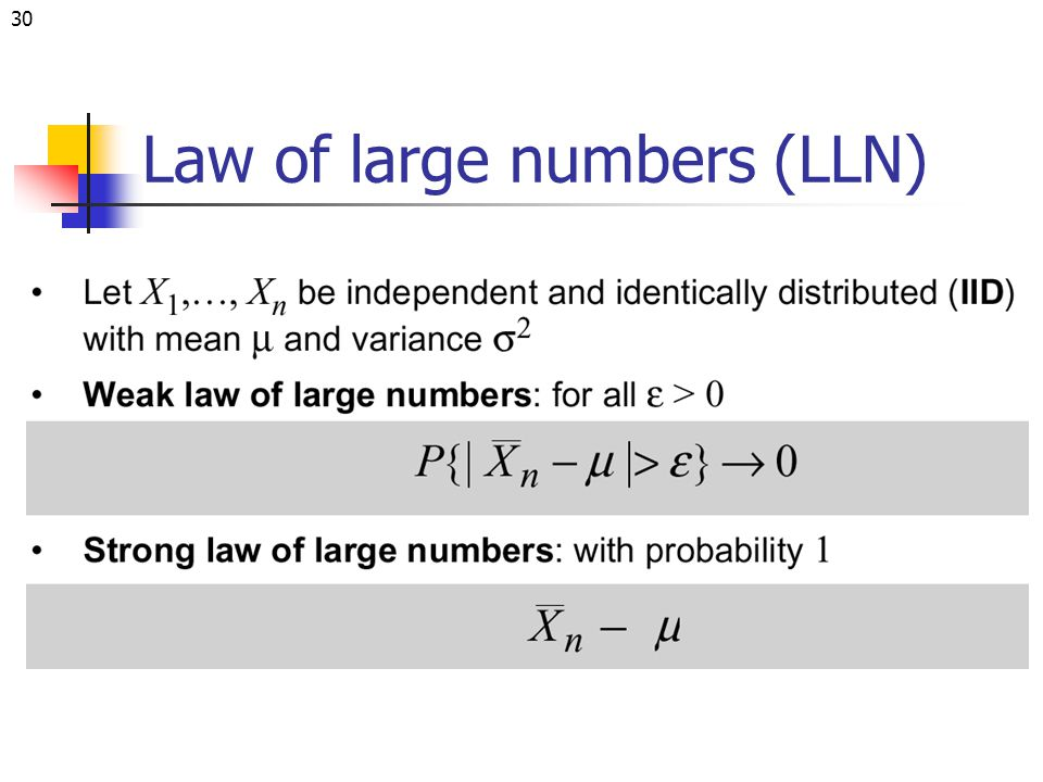 Law of large numbers (LLN)
