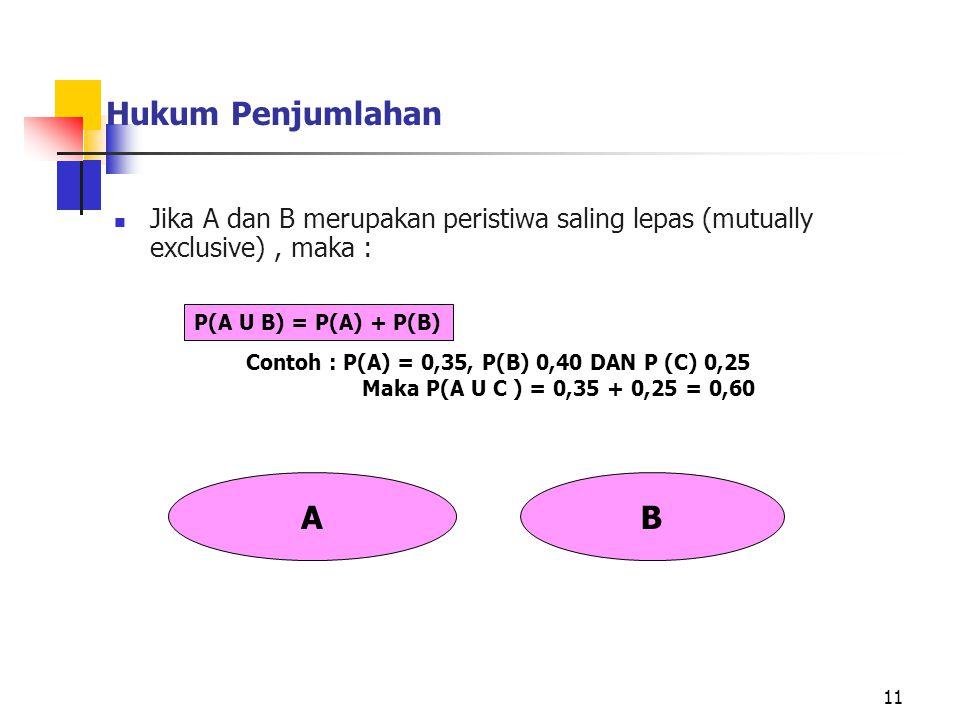 Contoh : P(A) = 0,35, P(B) 0,40 DAN P (C) 0,25