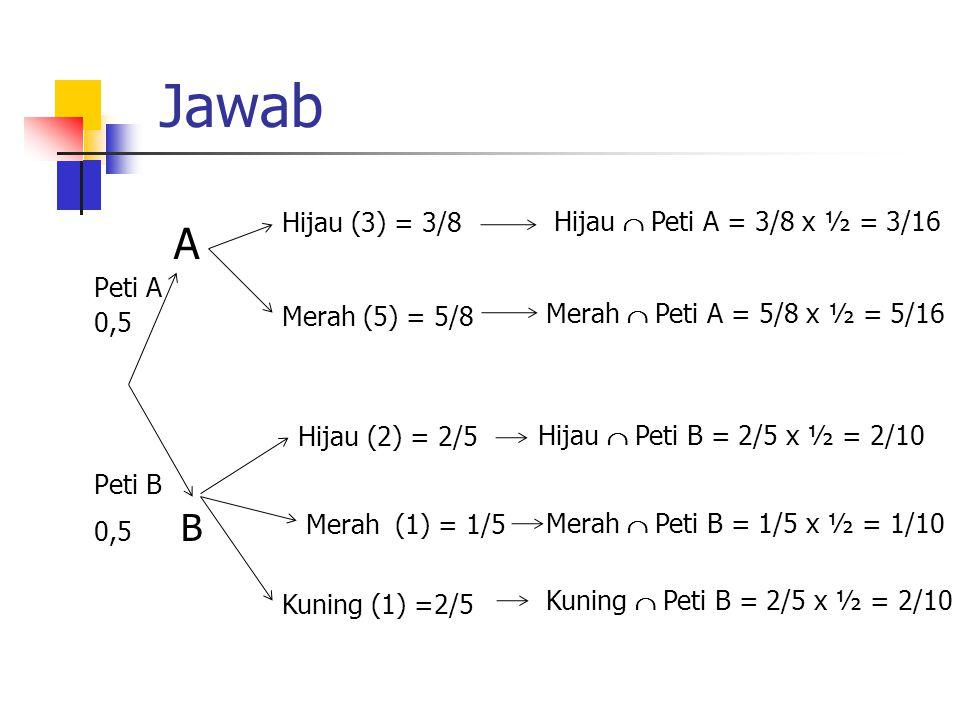 Jawab A Peti A 0,5 Peti B 0,5 B Hijau (3) = 3/8