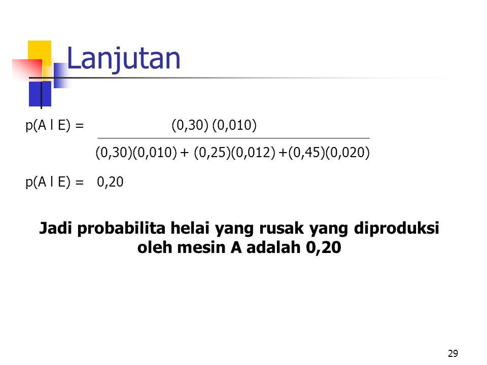 Lanjutan p(A l E) = (0,30) (0,010) (0,30)(0,010) + (0,25)(0,012) +(0,45)(0,020) p(A l E) = 0,20.