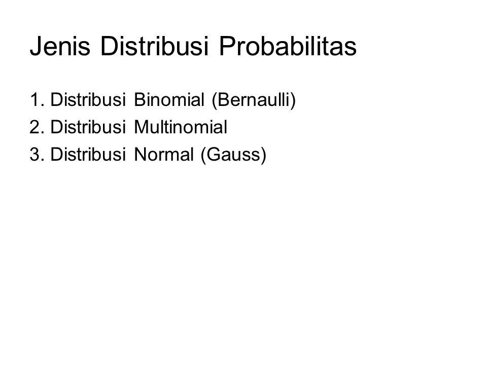 Jenis Distribusi Probabilitas