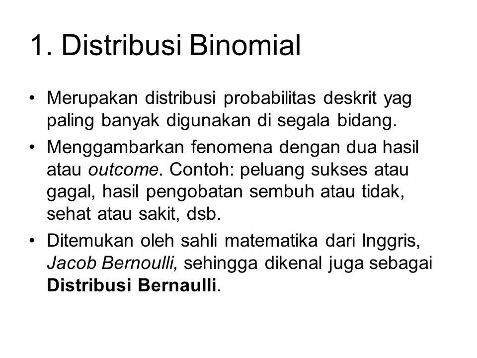 1. Distribusi Binomial Merupakan distribusi probabilitas deskrit yag paling banyak digunakan di segala bidang.