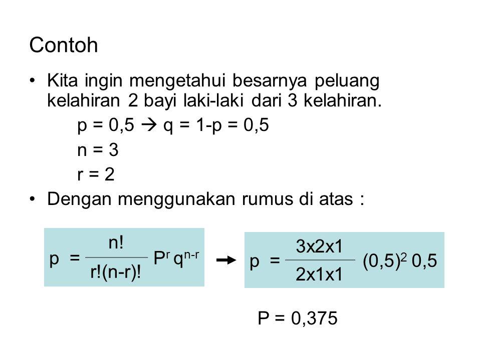 Contoh Kita ingin mengetahui besarnya peluang kelahiran 2 bayi laki-laki dari 3 kelahiran. p = 0,5  q = 1-p = 0,5.