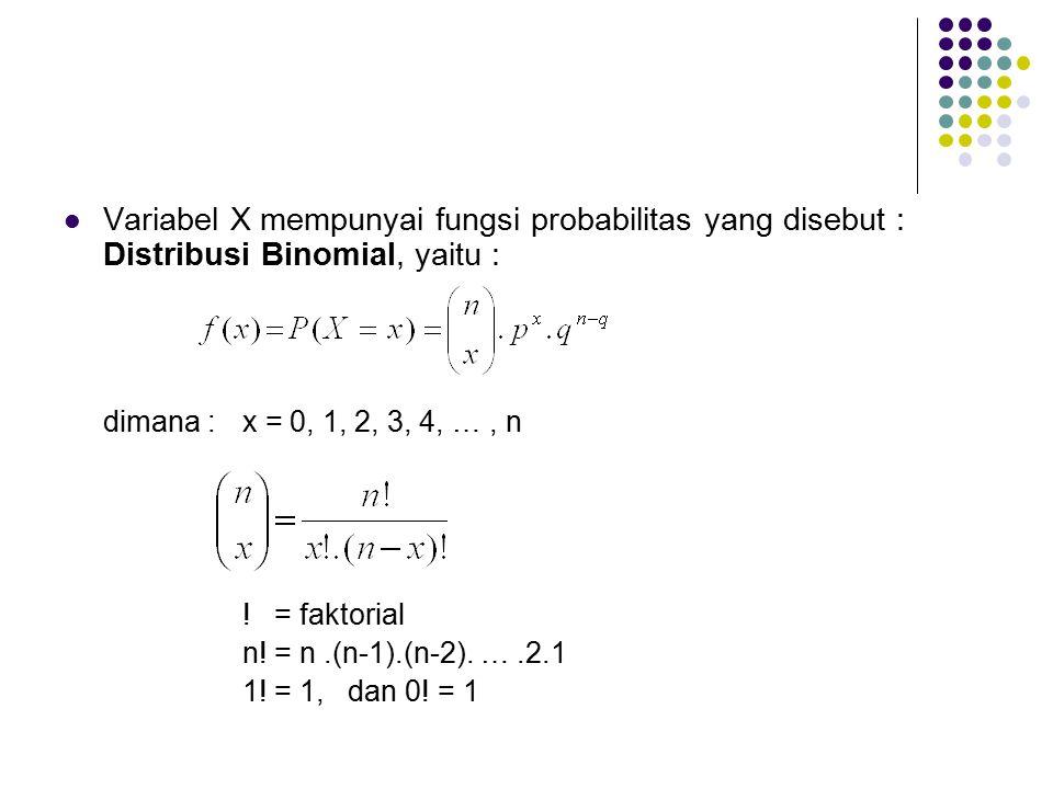 Variabel X mempunyai fungsi probabilitas yang disebut : Distribusi Binomial, yaitu :