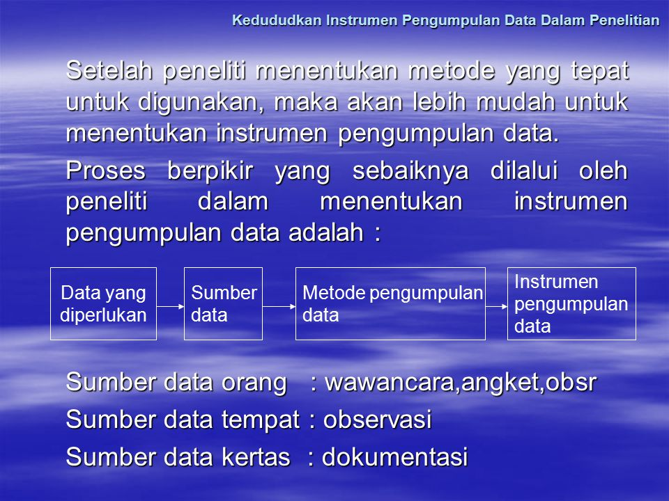 Kedududkan Instrumen Pengumpulan Data Dalam Penelitian