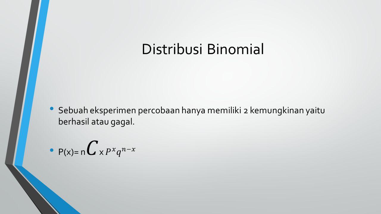 Distribusi Binomial Sebuah eksperimen percobaan hanya memiliki 2 kemungkinan yaitu berhasil atau gagal.
