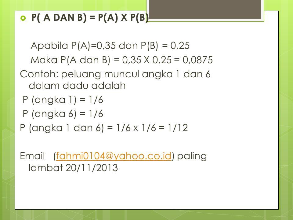 P( A DAN B) = P(A) X P(B) Apabila P(A)=0,35 dan P(B) = 0,25. Maka P(A dan B) = 0,35 X 0,25 = 0,0875.