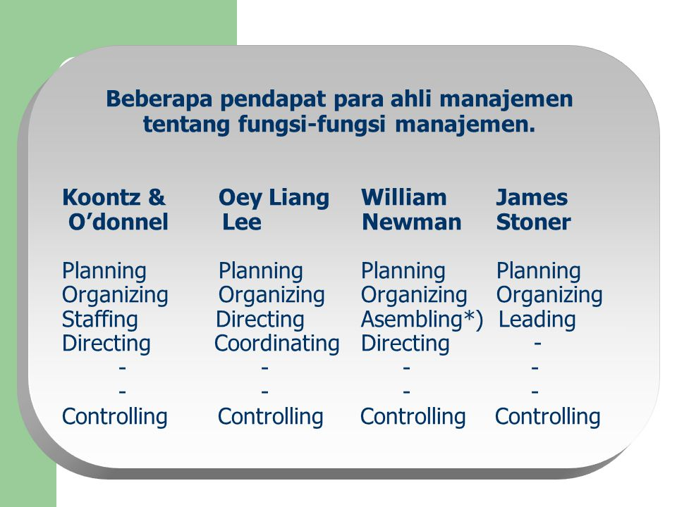 Beberapa pendapat para ahli manajemen