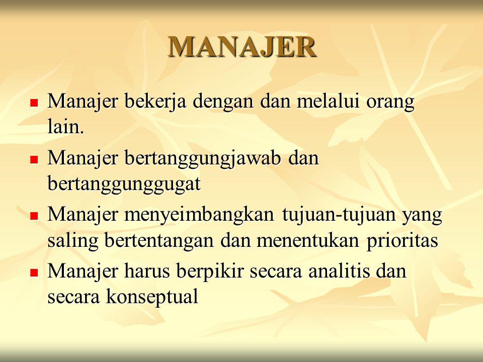 MANAJER Manajer bekerja dengan dan melalui orang lain.