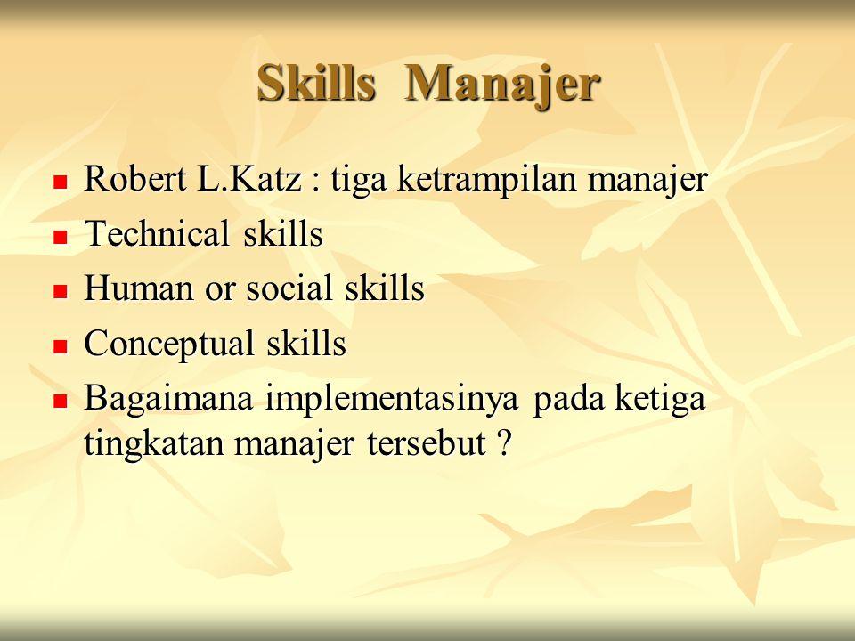 Skills Manajer Robert L.Katz : tiga ketrampilan manajer