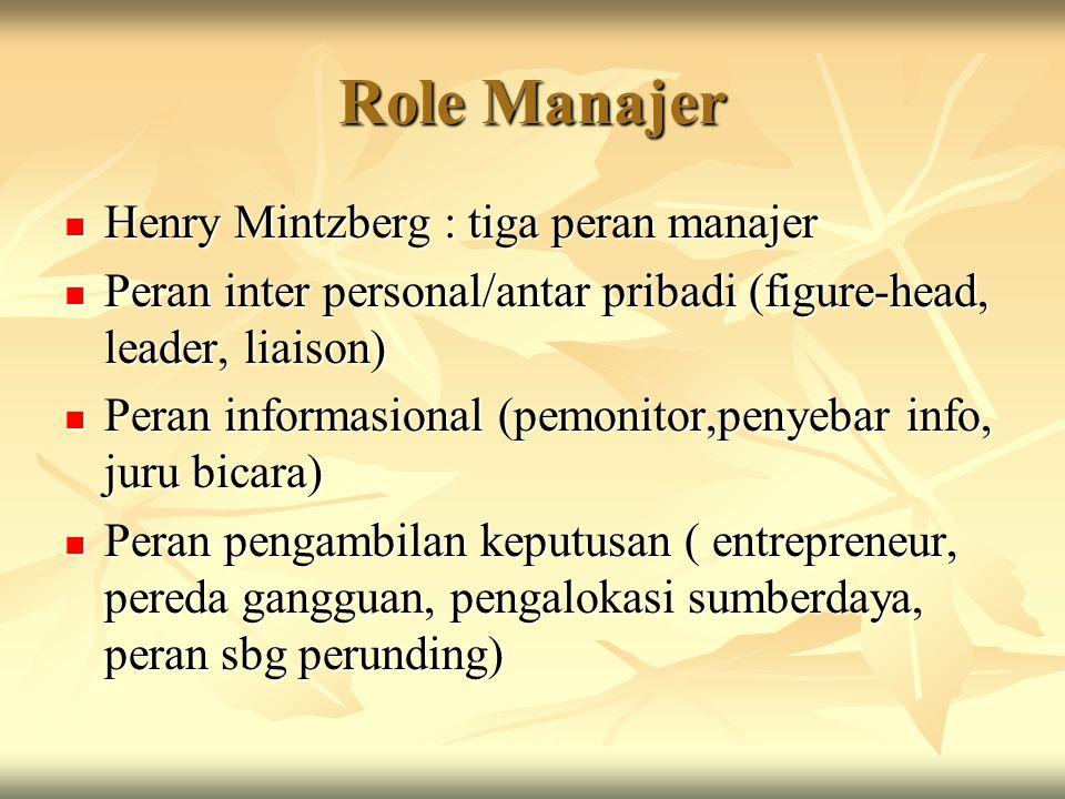 Role Manajer Henry Mintzberg : tiga peran manajer