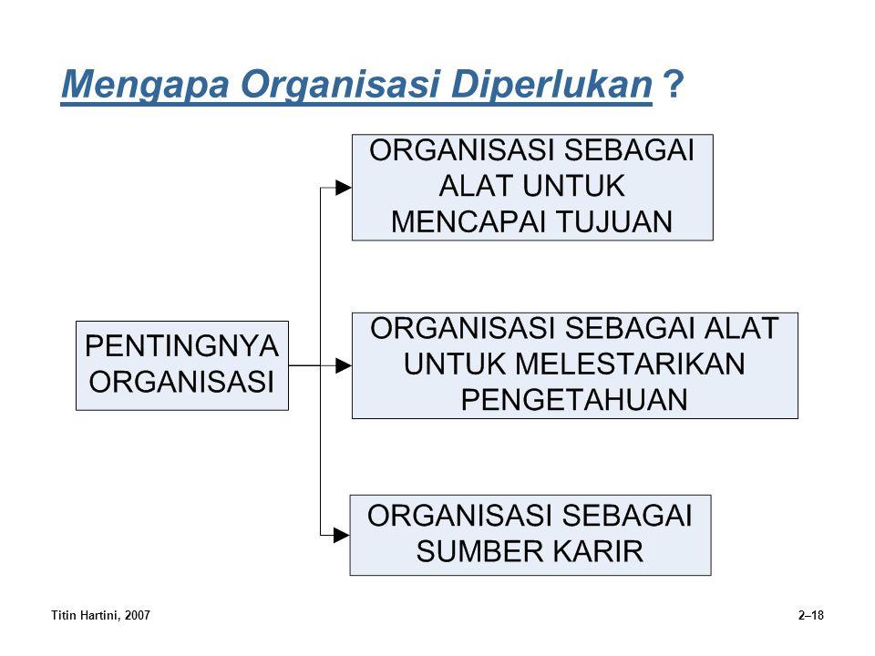 Mengapa Organisasi Diperlukan