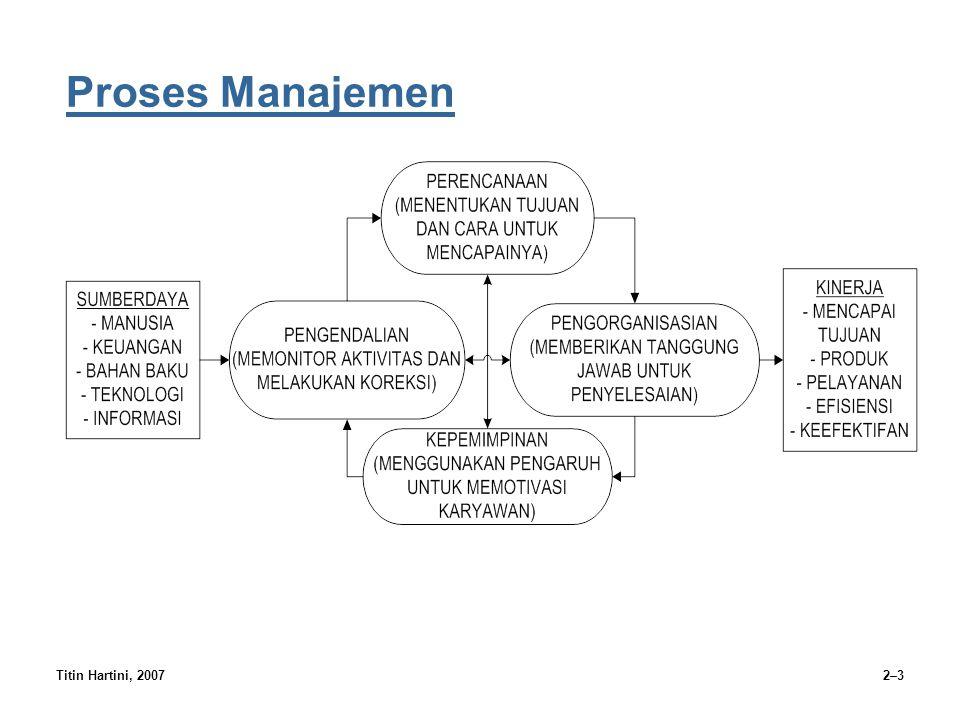 Proses Manajemen Titin Hartini, 2007