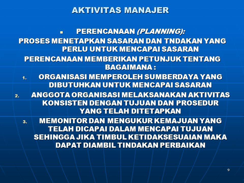 AKTIVITAS MANAJER PERENCANAAN (PLANNING):