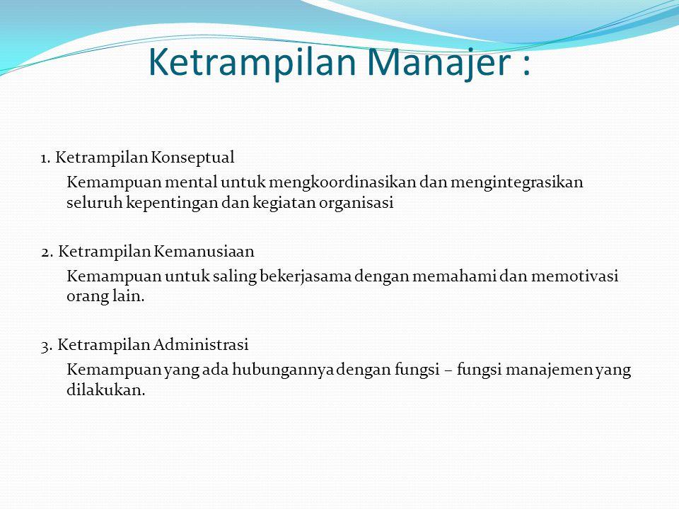 Ketrampilan Manajer :