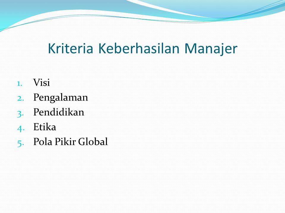 Kriteria Keberhasilan Manajer