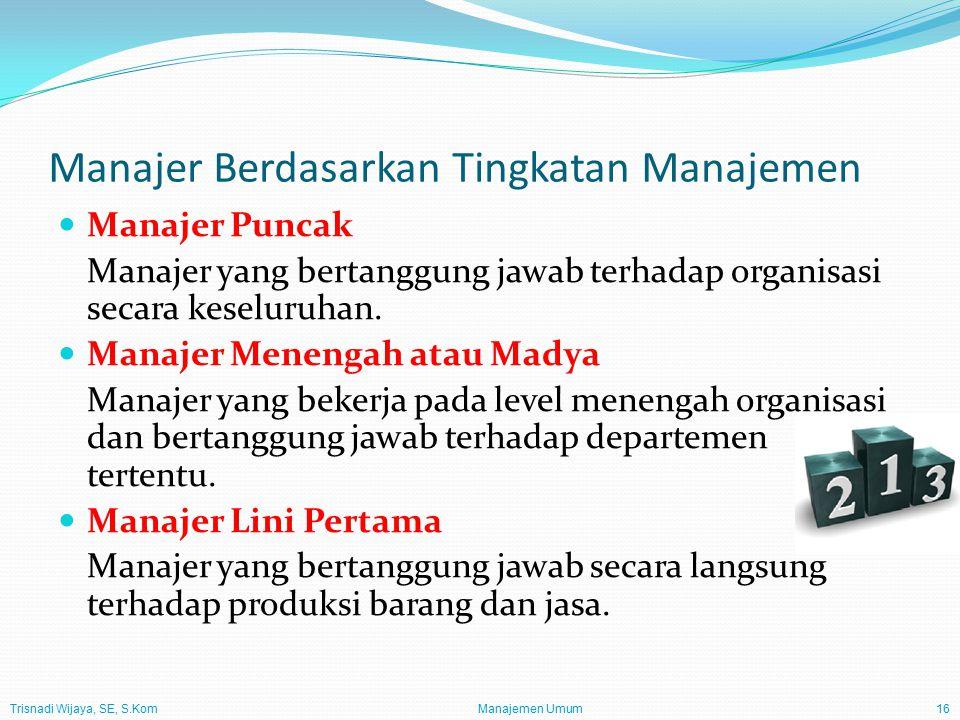 Manajer Berdasarkan Tingkatan Manajemen