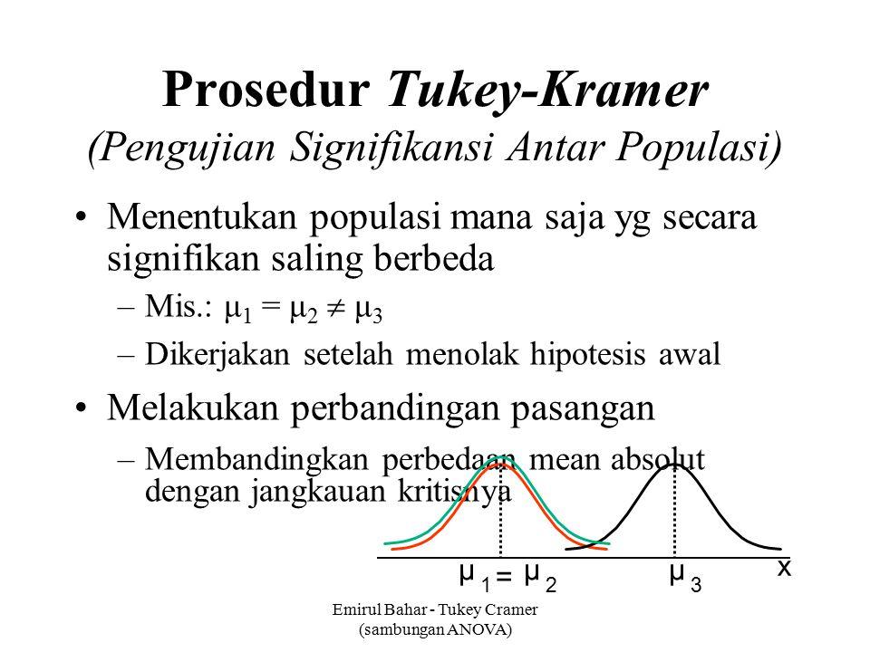 Prosedur Tukey-Kramer (Pengujian Signifikansi Antar Populasi)
