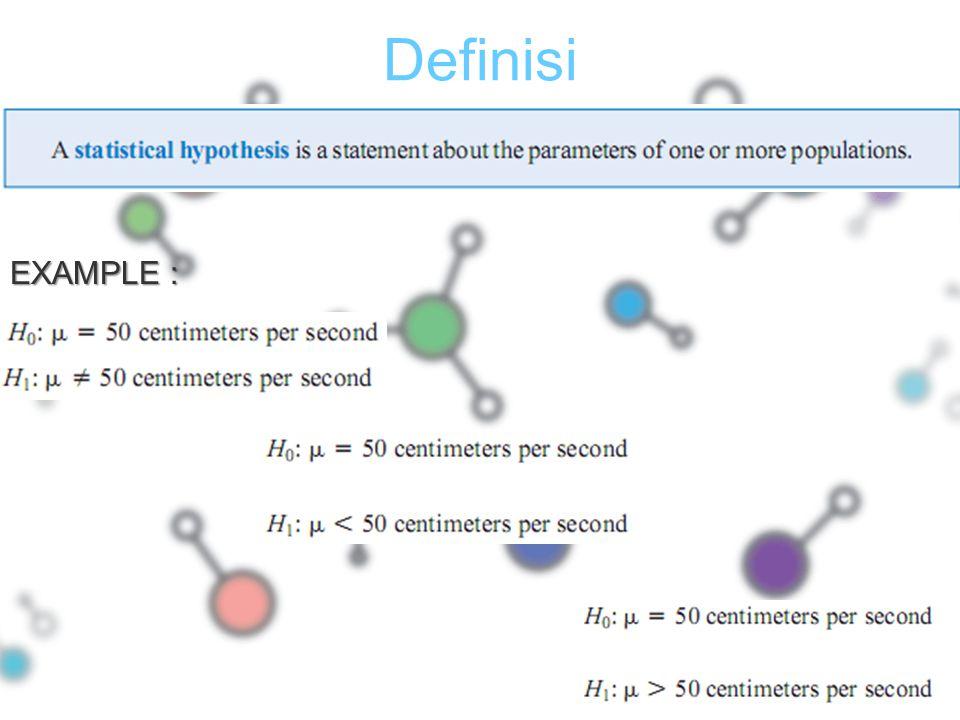Definisi EXAMPLE :