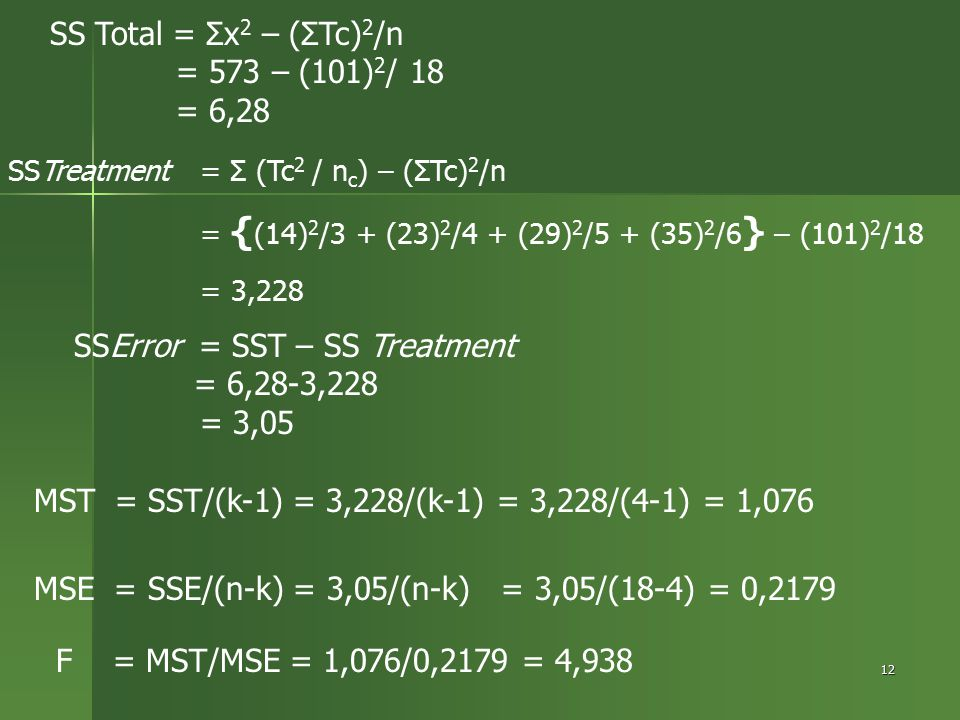 SSError = SST – SS Treatment = 6,28-3,228 = 3,05