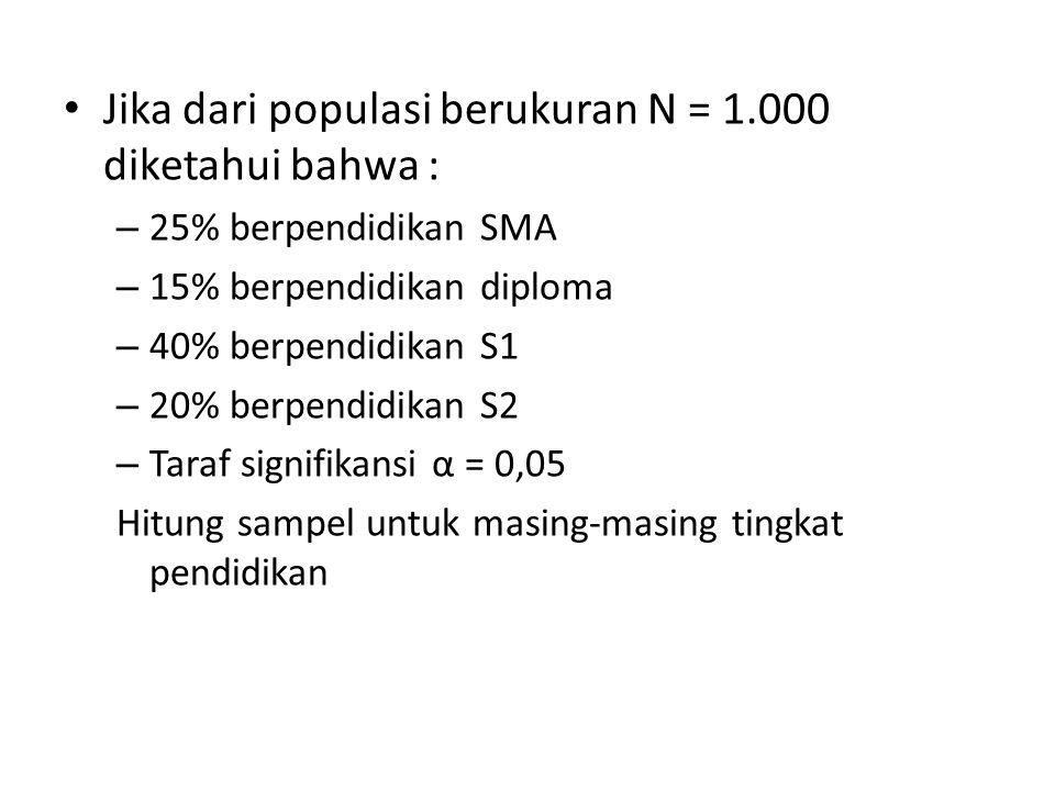 Jika dari populasi berukuran N = 1.000 diketahui bahwa :