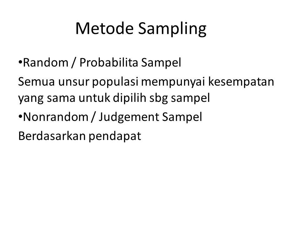 Metode Sampling Random / Probabilita Sampel